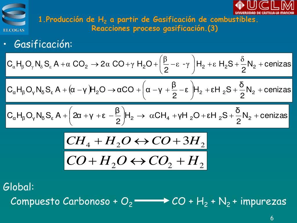 1.Producción de H