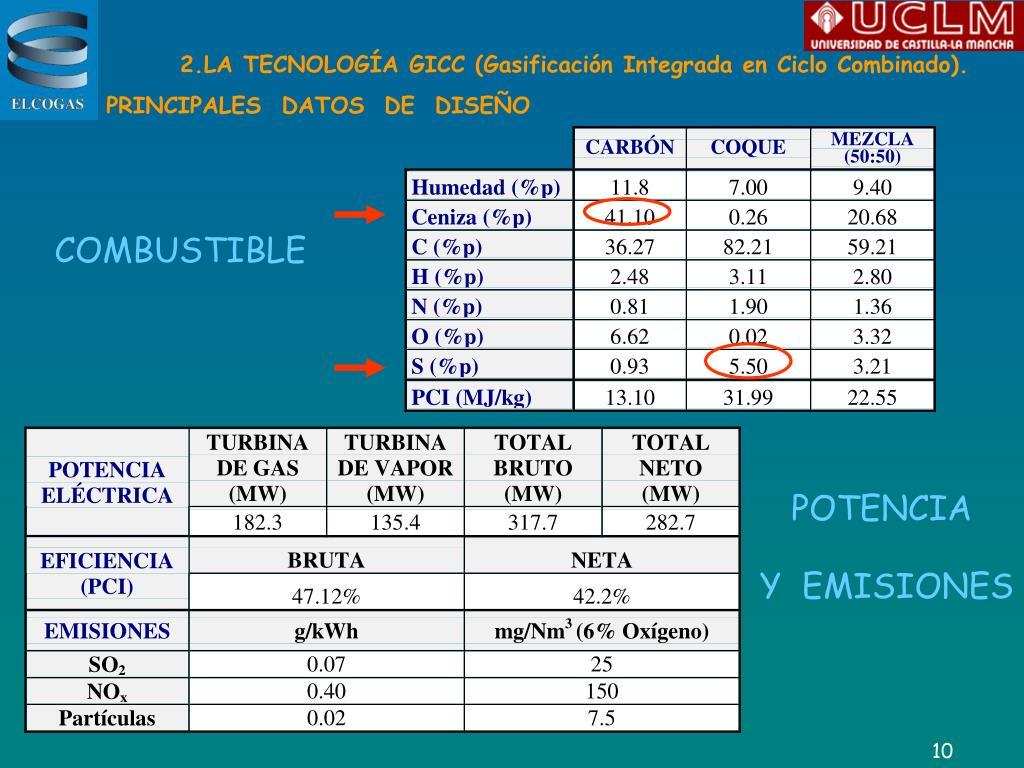 2.LA TECNOLOGÍA GICC (Gasificación Integrada en Ciclo Combinado).