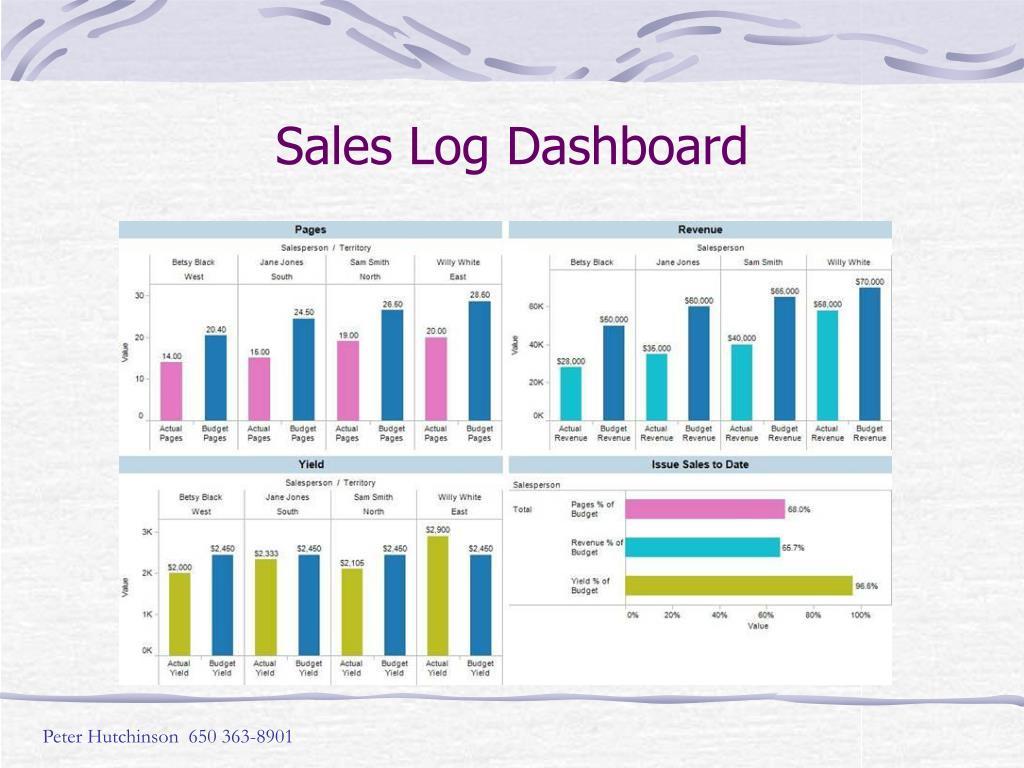 Sales Log Dashboard