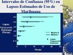 intervalos de confianza 95 en lapsos estimados de uso de marihuana