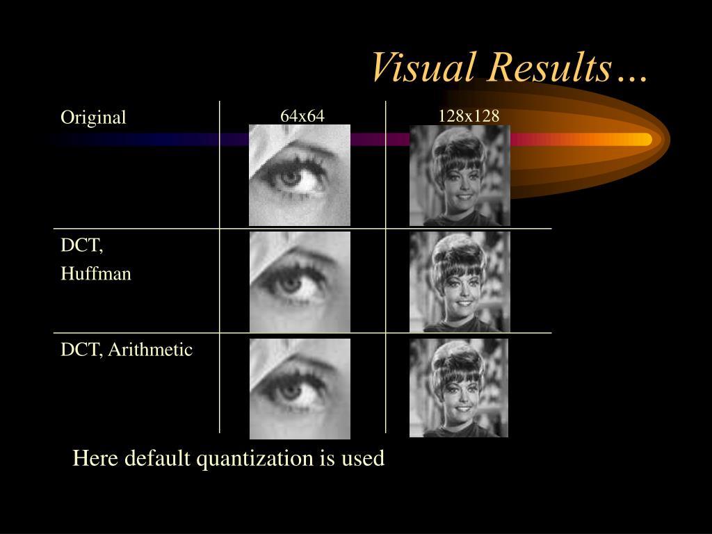 Visual Results…