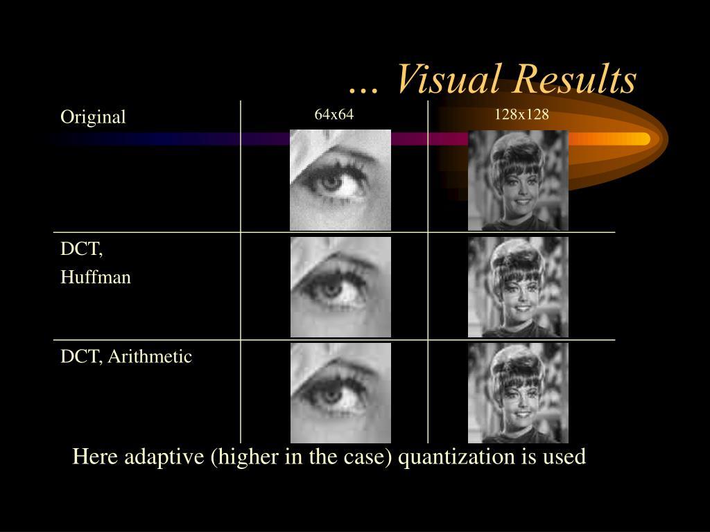 … Visual Results