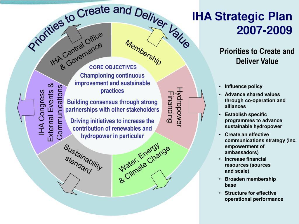 IHA Strategic Plan