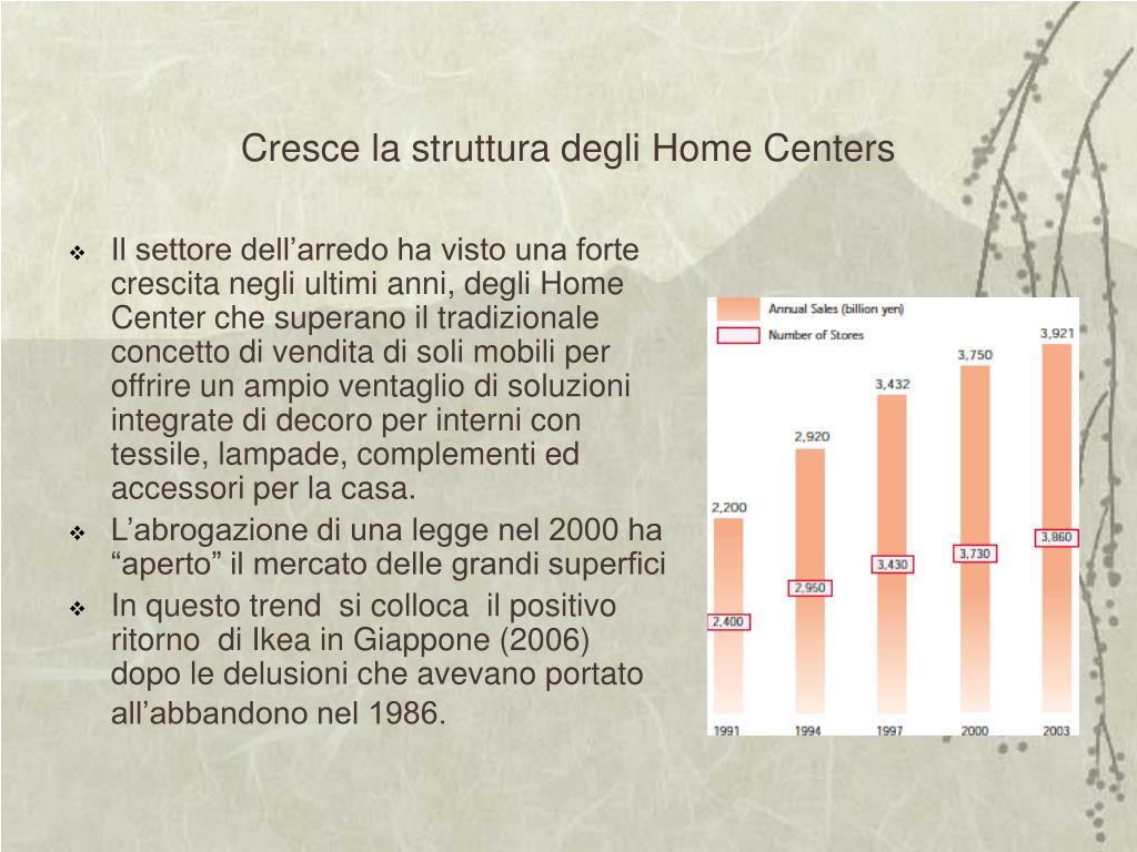 Cresce la struttura degli Home Centers