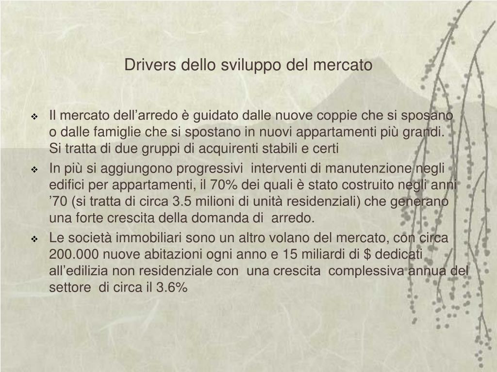Drivers dello sviluppo del mercato