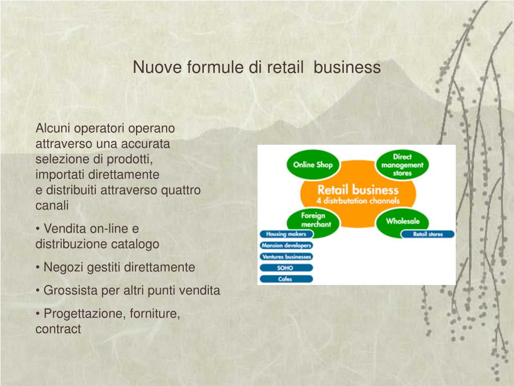 Nuove formule di retail  business