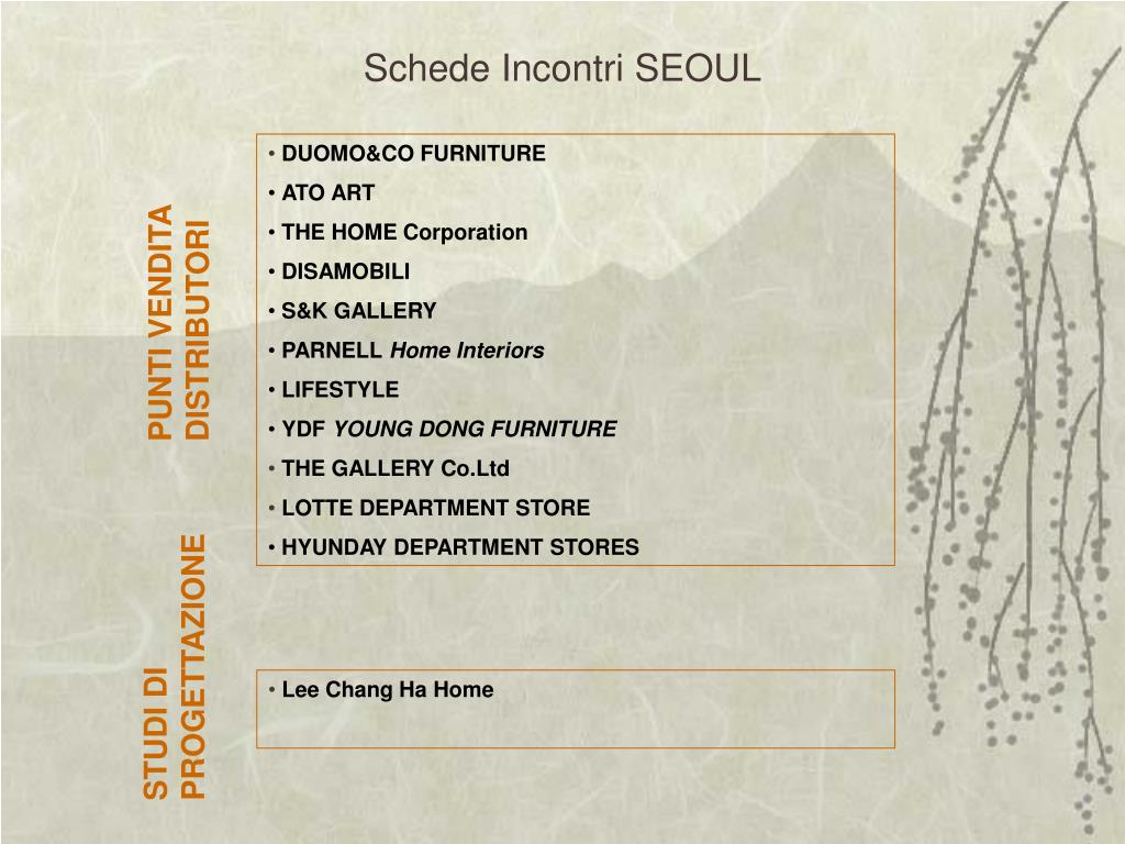 Schede Incontri SEOUL