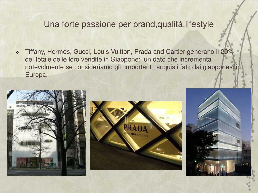 Una forte passione per brand,qualità,lifestyle