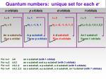 quantum numbers unique set for each e