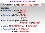 shorthand notation practice
