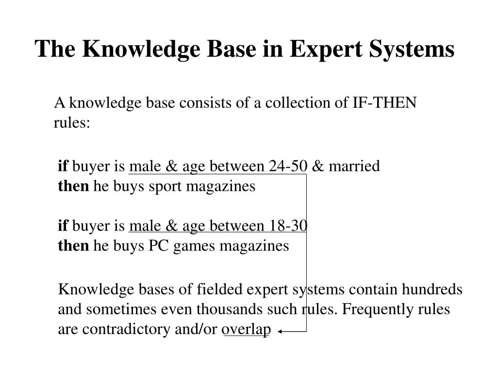 The Knowledge Base in Expert Systems