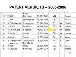 patent verdicts 2005 200613