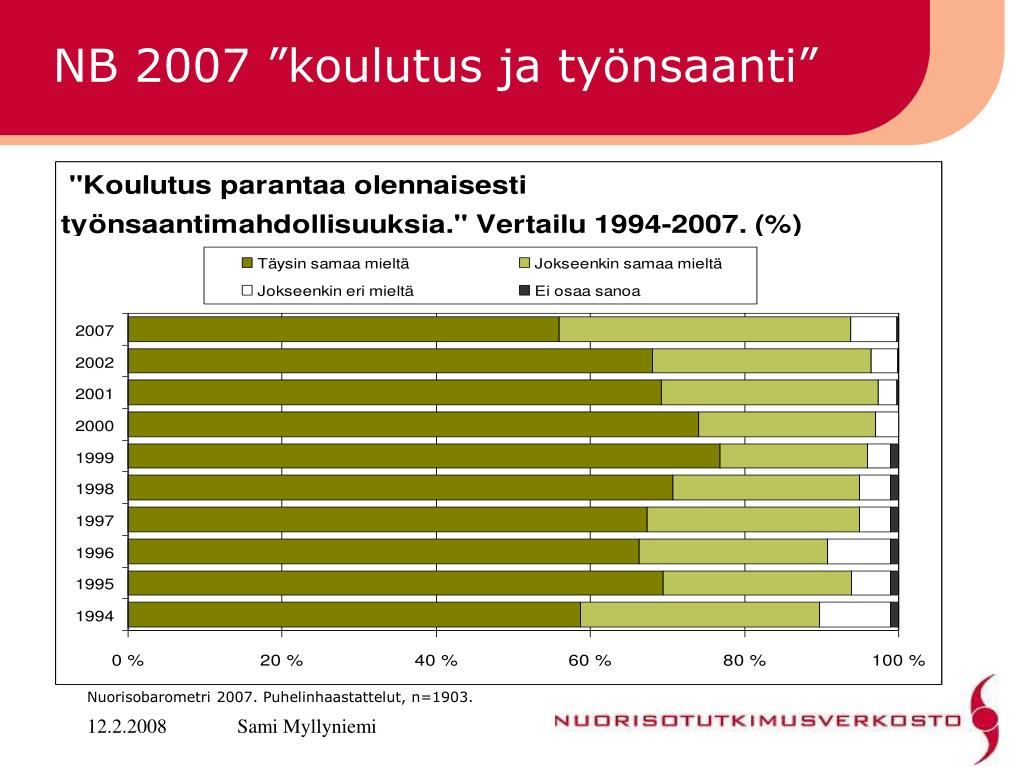 """NB 2007 """"koulutus ja työnsaanti"""""""