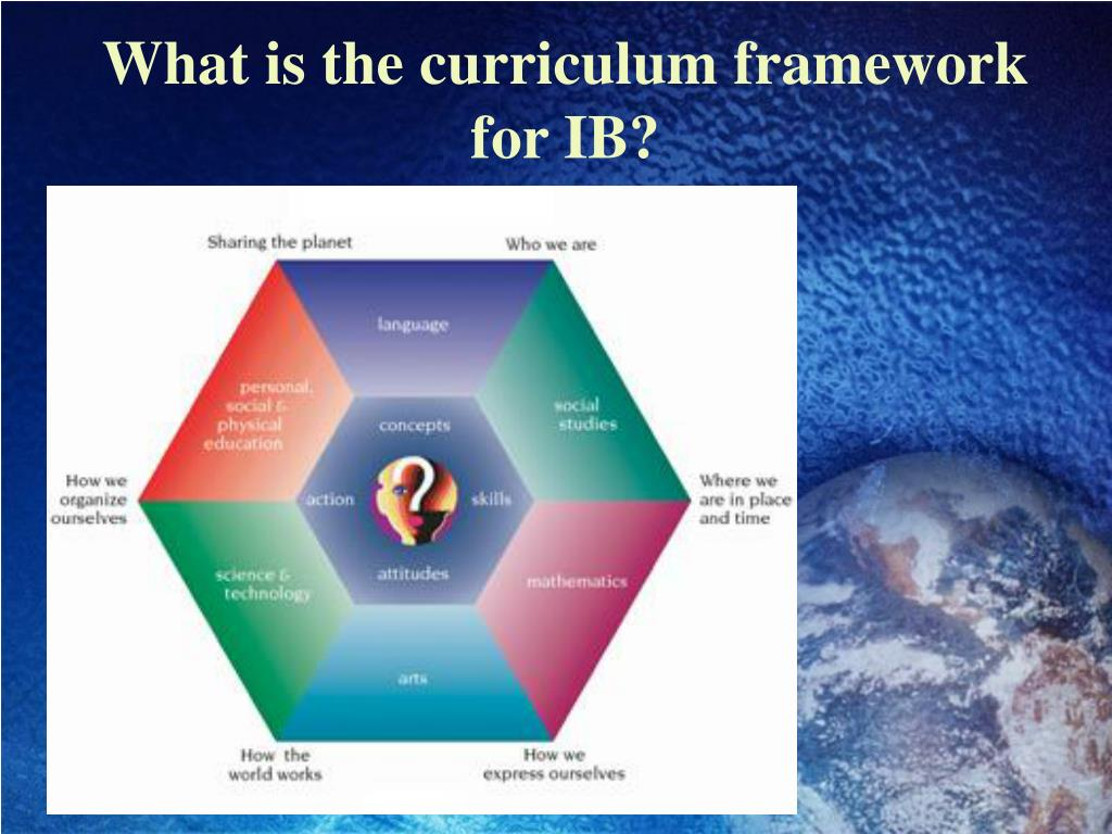 What is the curriculum framework for IB?