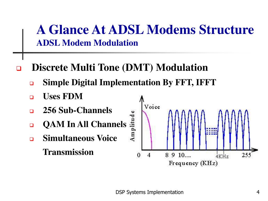 A Glance At ADSL Modems Structure