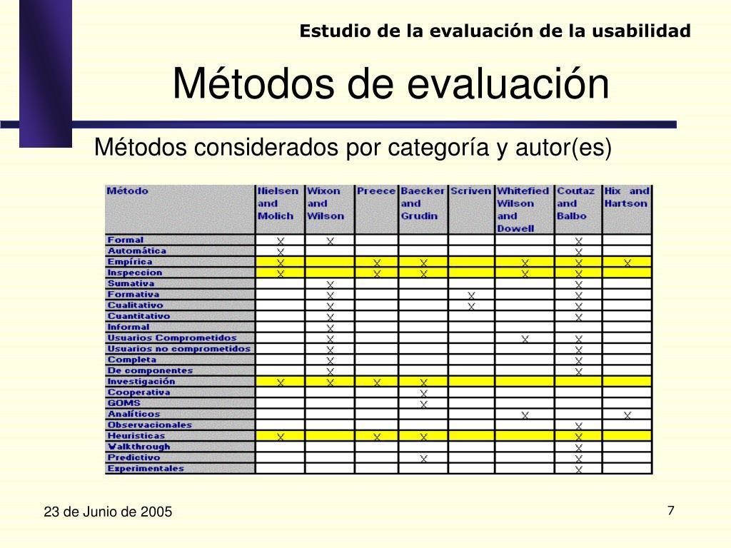 Métodos considerados por categoría y autor(es)