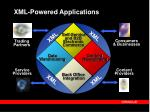 xml powered applications