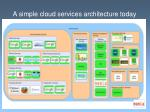 a simple cloud services architecture today