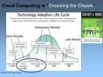 cloud computing is crossing the chasm