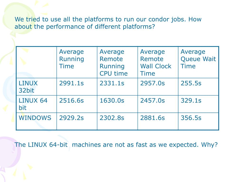 We tried to use all the platforms to run our condor jobs. How about the performance of different platforms?