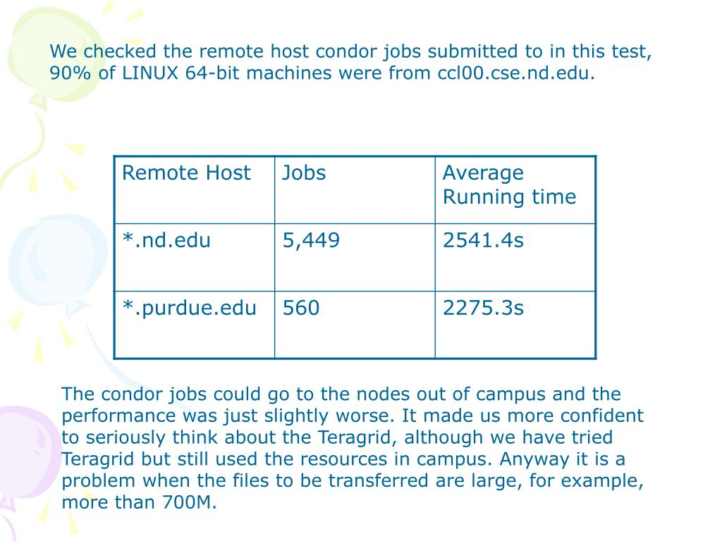 We checked the remote host condor jobs submitted to in this test, 90% of LINUX 64-bit machines were from ccl00.cse.nd.edu.