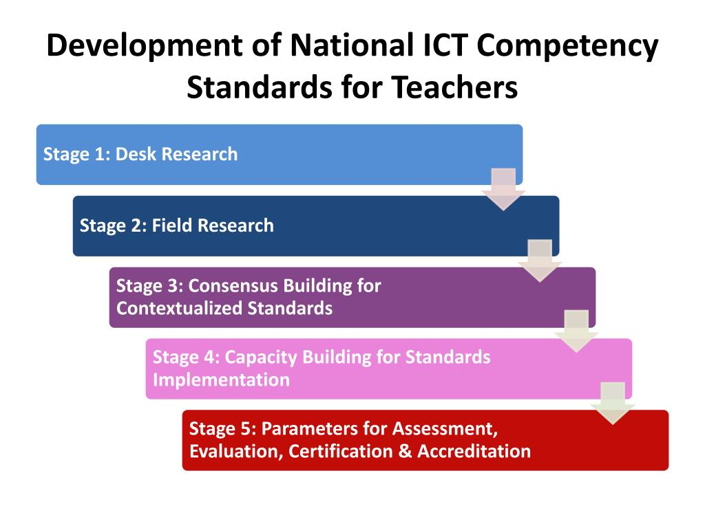 Development of National ICT Competency Standards for Teachers