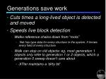 generations save work