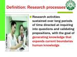 definition research processes