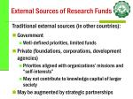external sources of research funds