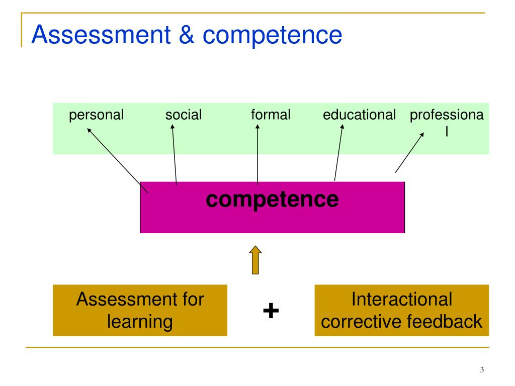 Assessment & competence
