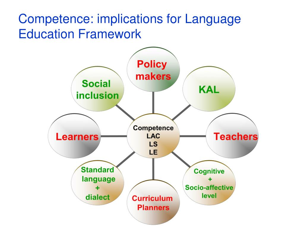 Competence: implications for Language Education Framework