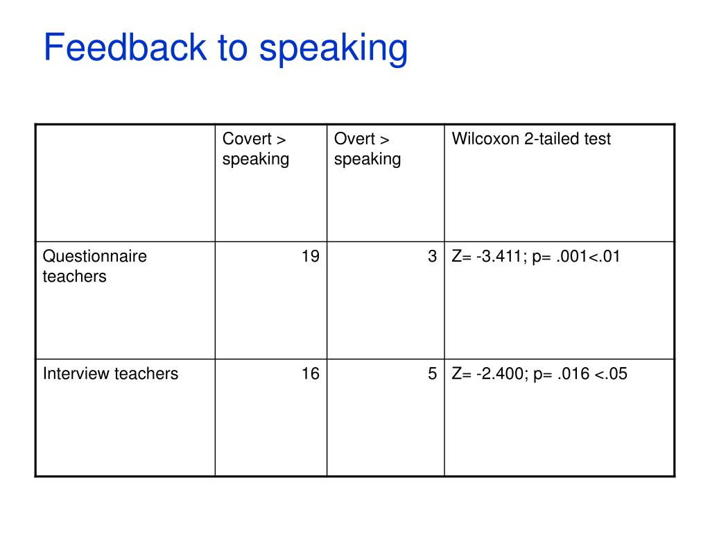 Feedback to speaking