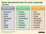 each document has its own anomaly vector