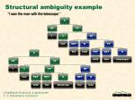 structural ambiguity example