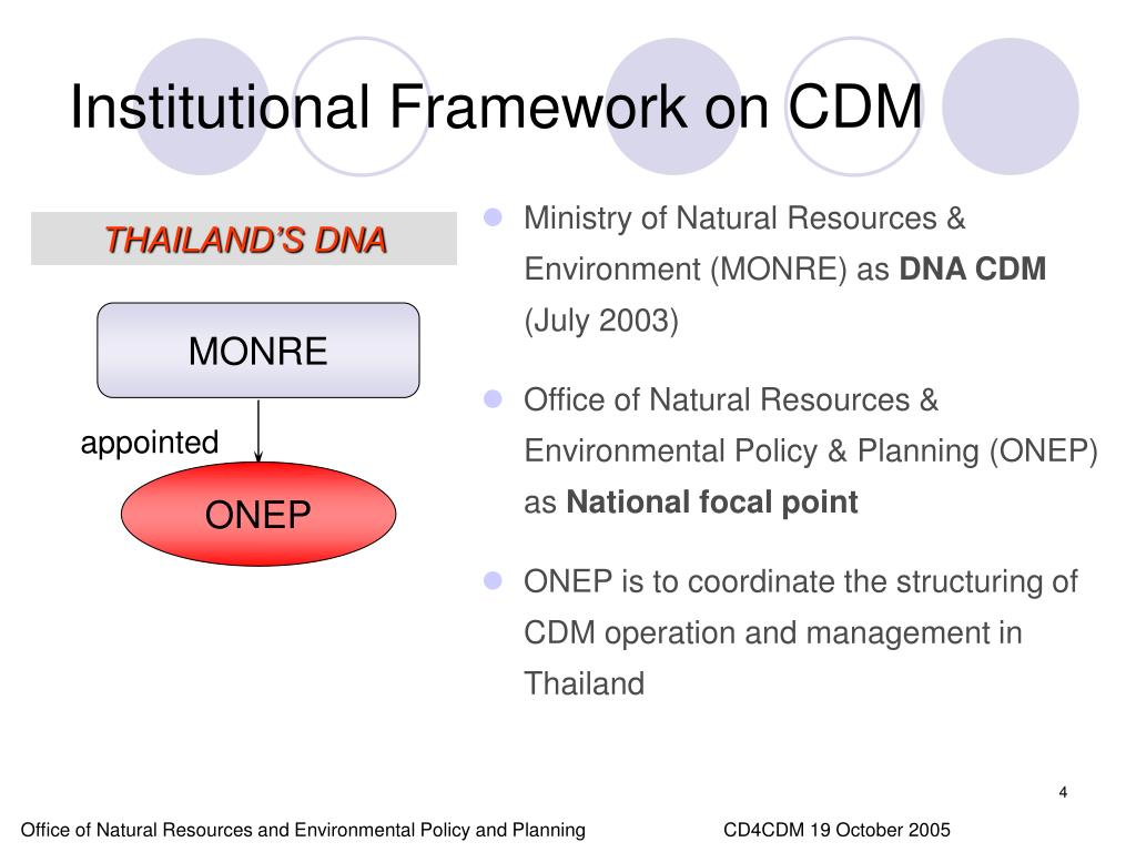 Institutional Framework on CDM
