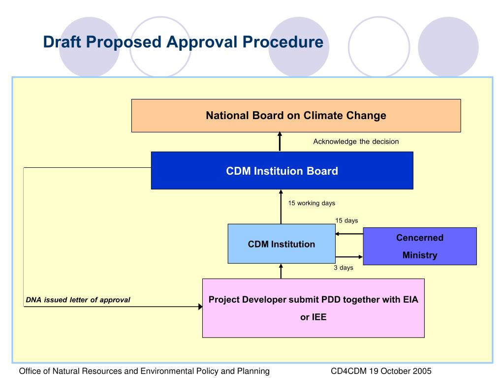 Draft Proposed Approval Procedure