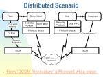 distributed scenario