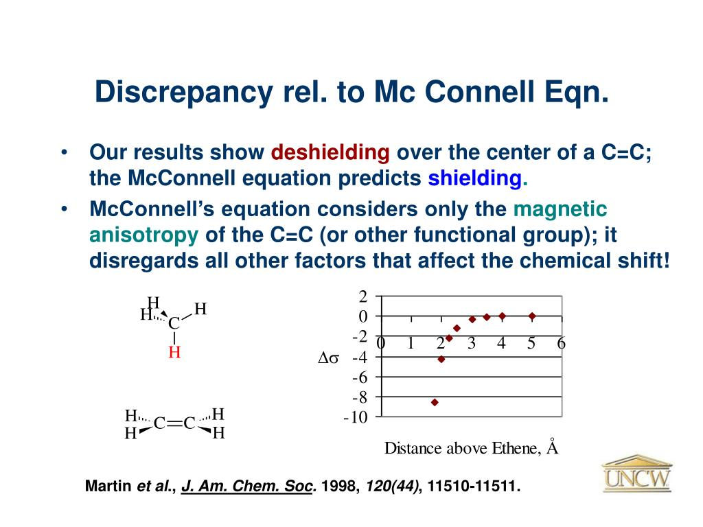 Discrepancy rel. to Mc Connell Eqn.