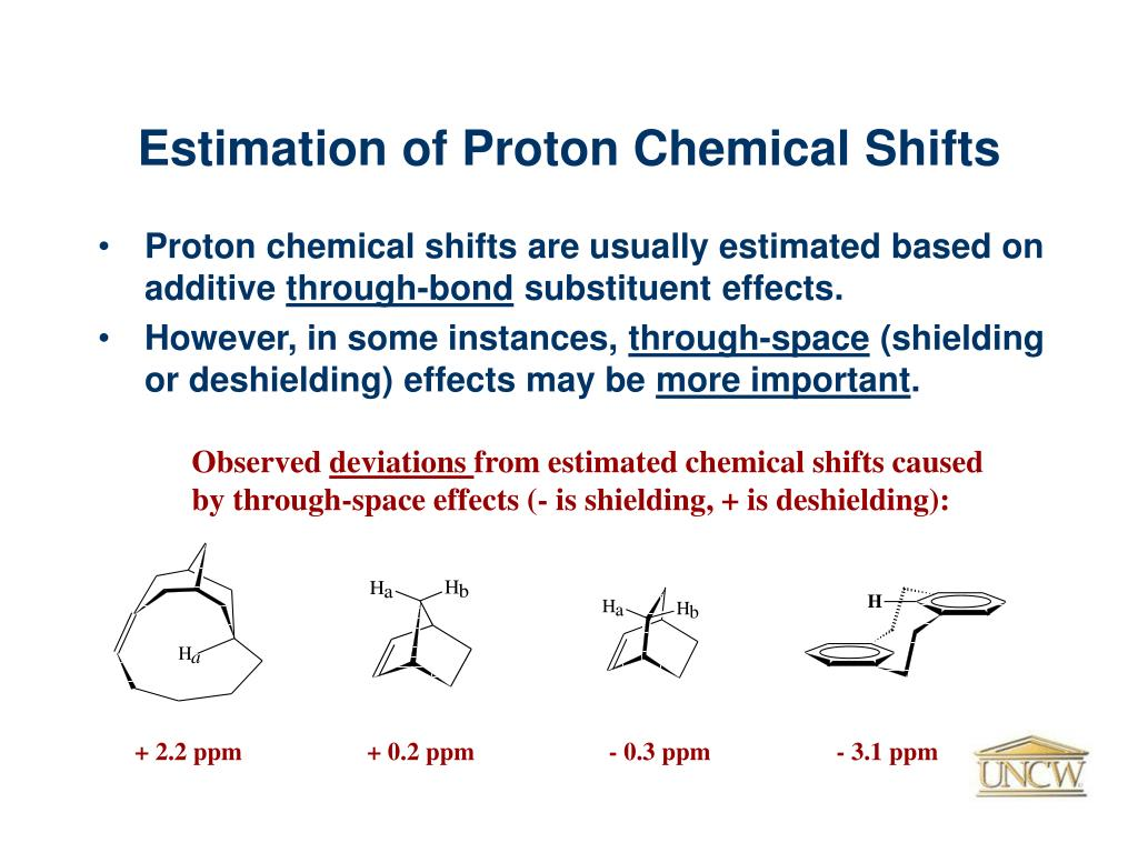 Estimation of Proton Chemical Shifts