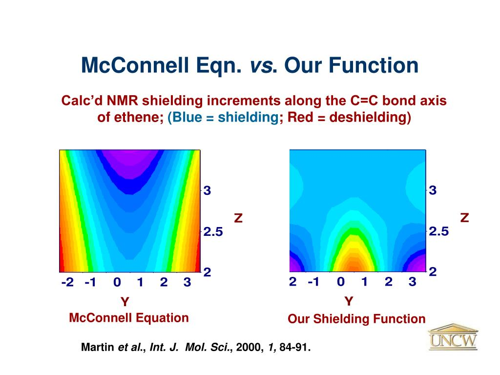 McConnell Eqn.