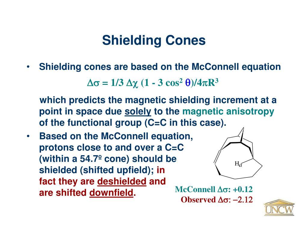 Shielding Cones