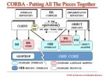 corba putting all the pieces together