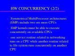 hw concurrency 2 2
