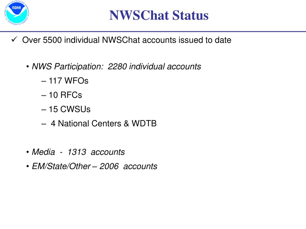 NWSChat Status