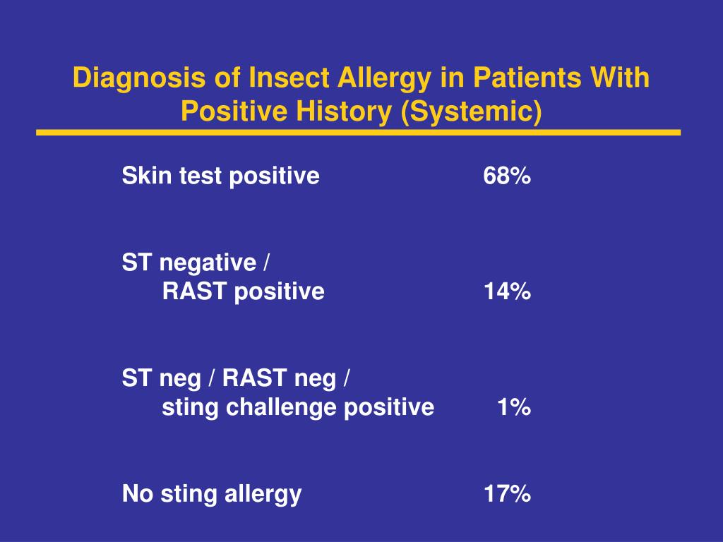 Diagnosis of Insect Allergy in Patients With