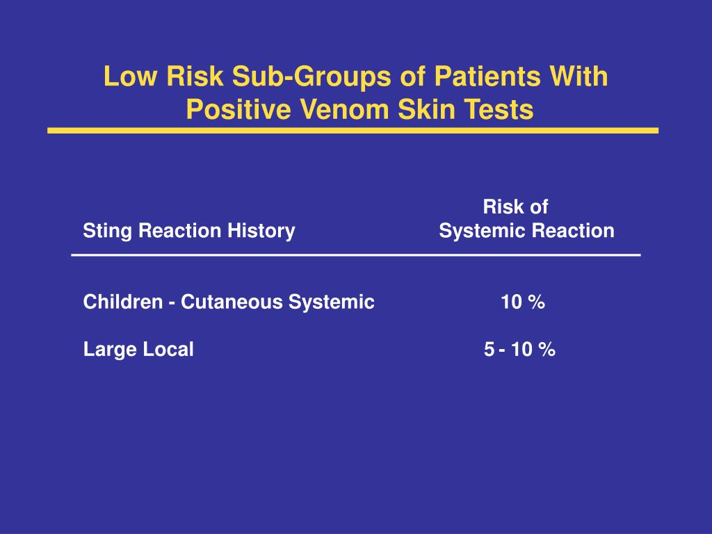 Low Risk Sub-Groups of Patients With