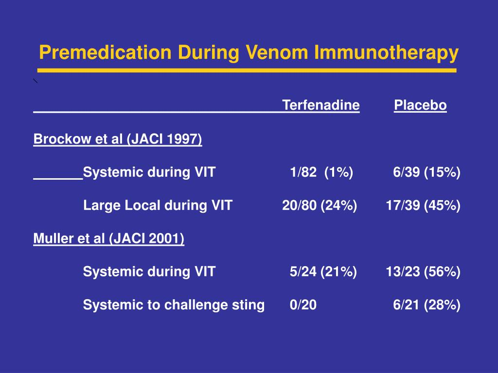 Premedication During Venom Immunotherapy