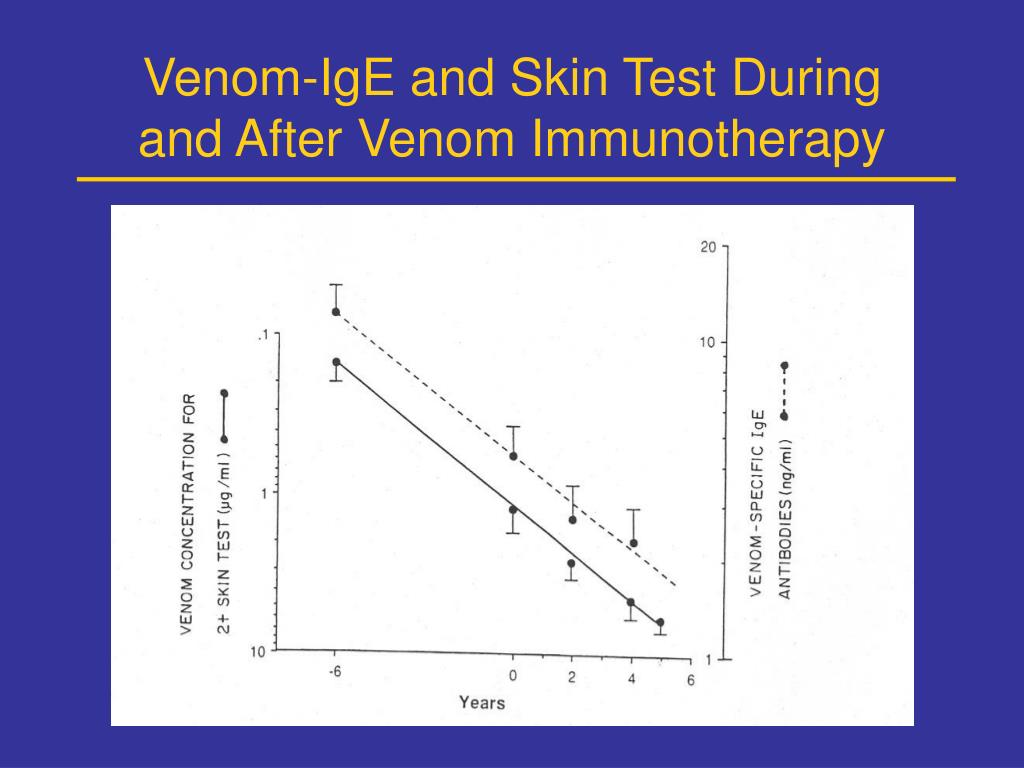 Venom-IgE and Skin Test During