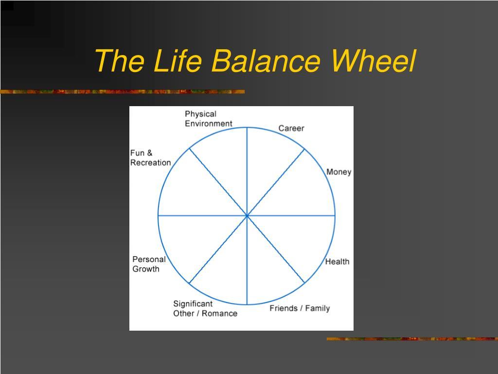The Life Balance Wheel