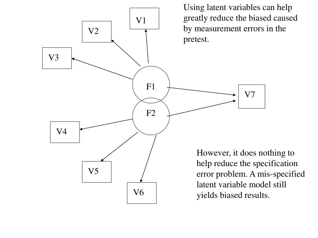 Using latent variables can help greatly reduce the biased caused by measurement errors in the pretest.